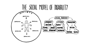 """Diagram illustrating the social model of disability - A small man is surrounded by arrows pointing away from him, each pointing to the word """"barriers"""". This is within a circle titled """"Society"""". To the right, a flow chart shows """"Social Barriers"""", leading to three sets: """"Environment, which includes Inaccessible buildings, language, services and communications"""" """"Attitudes, includes prejudice, sterotypes and discrimination"""", and finally """"Organisations, which includes inflexible procedures and practices"""""""
