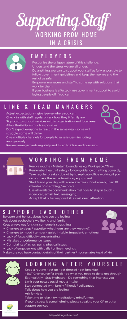 Purple Infographic illustrated with icons of people and buildings - Supporting Staff working from home in a crisis - Employers: Recognise the unique nature of this challenge. Understand the stress we are all under.  Do anything you can to support your staff as fully as possible to follow government guidelines and keep themselves and the rest of us safe. Empower managers and staff to come up with solutions that work for them. If your business is affected - use government support to avoid laying people off if you can - Line & Team Managers: Adjust expectations - give leeway where you can Check in with staff regularly - ask how they & family are Signpost to support services within organisation and local area Allow flexibility as much as possible  Don't expect everyone to react in the same way - some will struggle, some will thrive. Give multiple channels for people to raise issues - including anonymously Review arrangements regularly and listen to ideas and concerns Working from home: Keep a routine - Maintain boundaries eg. Workspace / Time Remember health & safety - follow guidance on sitting correctly, Take regular breaks - do not try to replicate office working if you do not have the same furniture / equipment Start & end your day with some exercise - if not a walk, then 10 minutes of stretching / aerobics Use all available communication methods to stay in touch - video, call, email, text, messaging,  Accept that other responsibilites will need attention. support each other - Support each other: Be open and honest about how you are feeling Ask about eachother's wellbeing and family Keep an eye out for signs someone is struggling: Changes to sleep / appetite (what hours are they keeping?) Changes to mood / temper - quiet, irritable, impatient, emotional Lack of focus, difficulty concentrating Mistakes or performance issues Complaints of aches, pains, physical issues Lack of engagement with calls / online meetings Make sure you have contact details of their partner / housemates /next of kin. -Looking after yourself: Looking after yourself. https://slongmhfa.com/